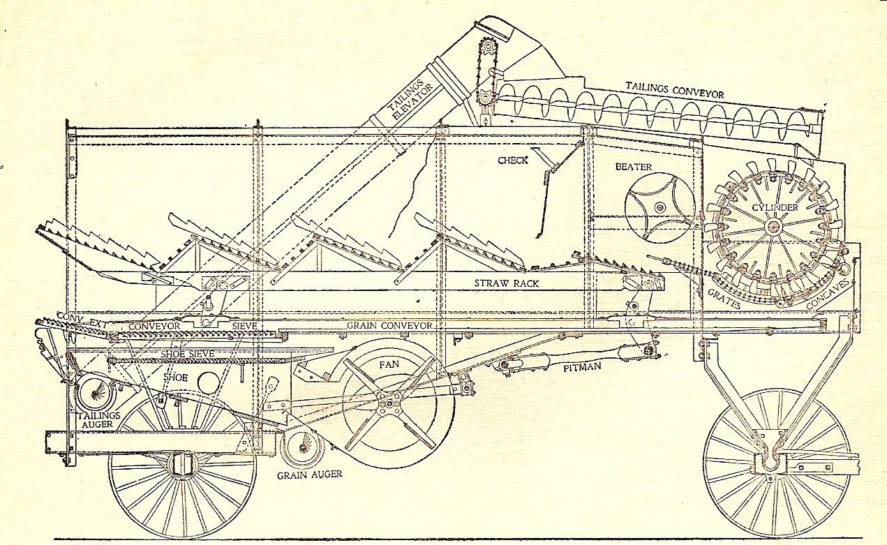 Thresher Section View